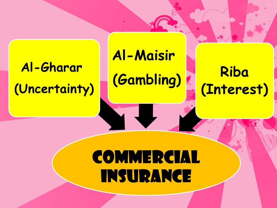 Commercial INSURANCE Al-Gharar (Uncertainty) Al-Maisir (Gambling)