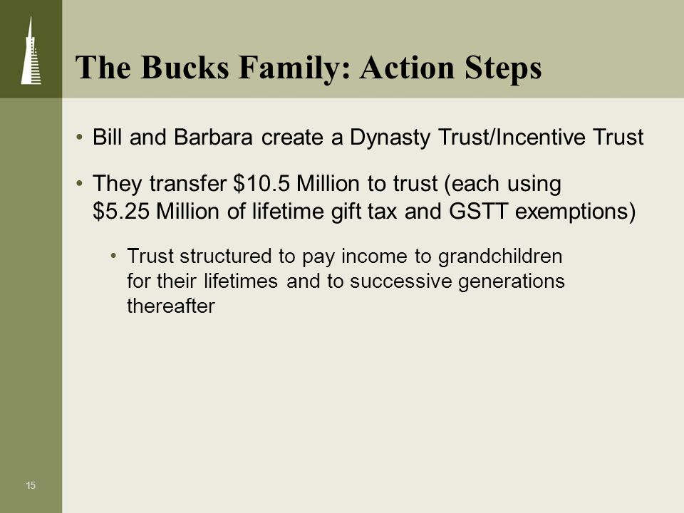 The Bucks Family: Action Steps