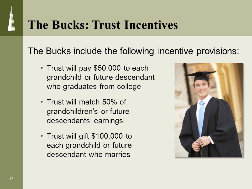 The Bucks: Trust Incentives