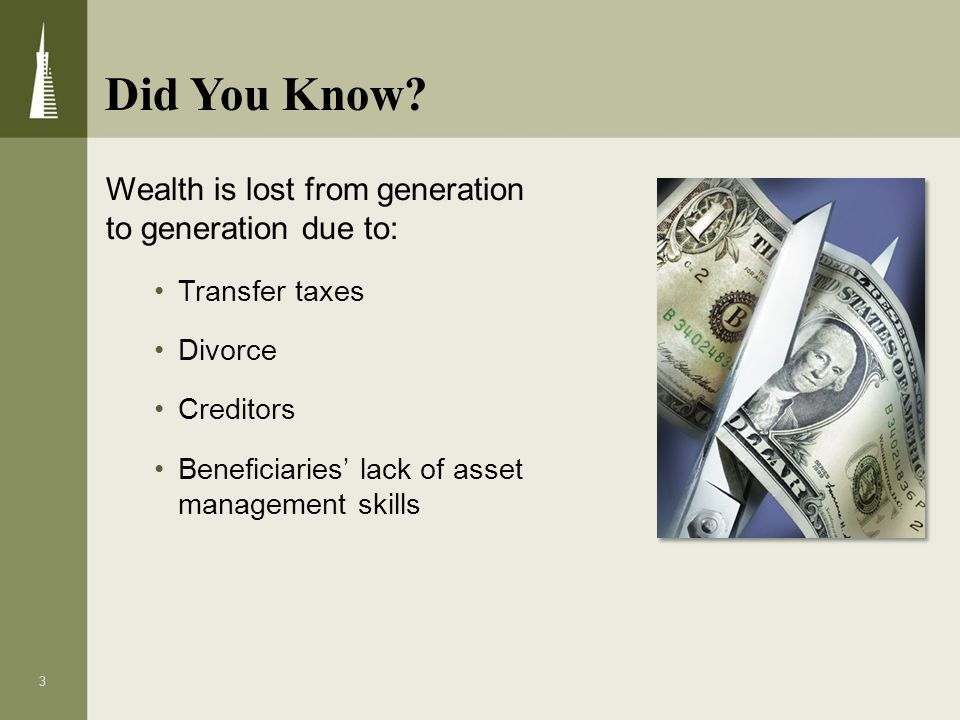 Did You Know Wealth is lost from generation to generation due to: