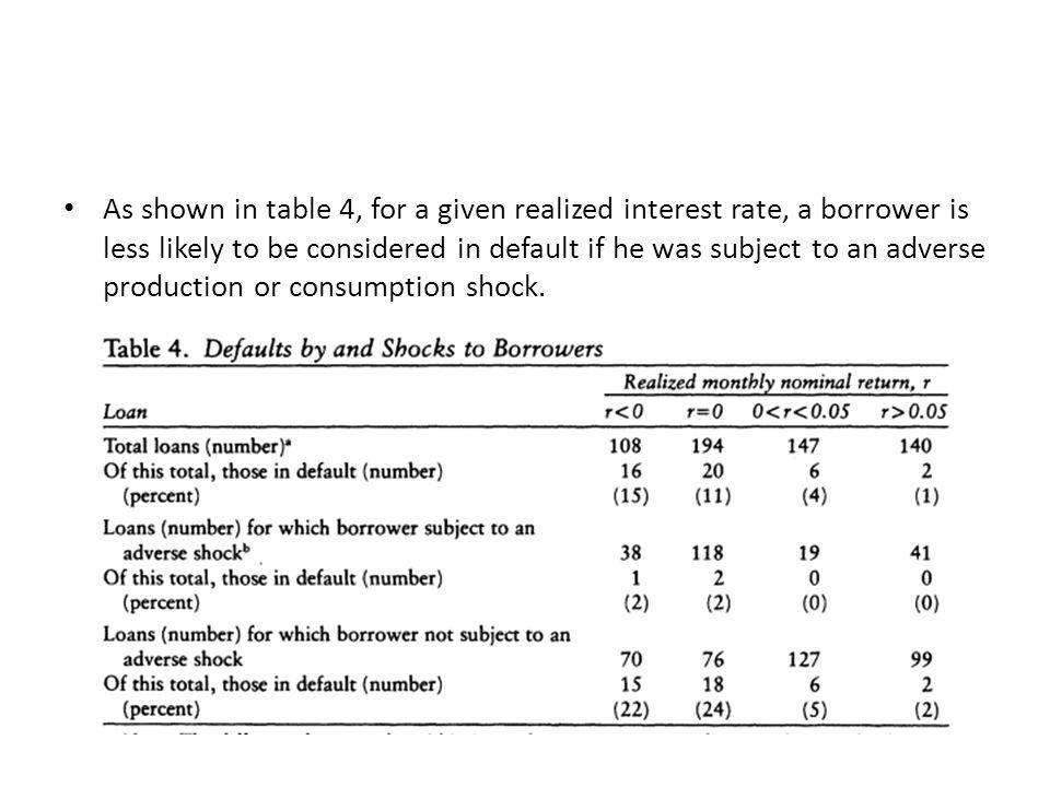 As shown in table 4, for a given realized interest rate, a borrower is less likely to be considered in default if he was subject to an adverse production or consumption shock.