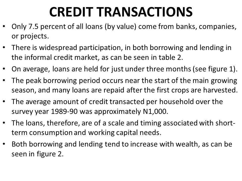 CREDIT TRANSACTIONS Only 7.5 percent of all loans (by value) come from banks, companies, or projects.