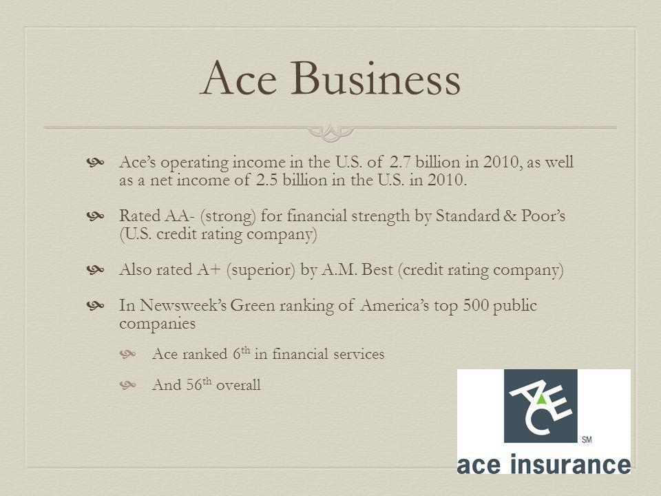 Ace Business Ace's operating income in the U.S. of 2.7 billion in 2010, as well as a net income of 2.5 billion in the U.S. in 2010.