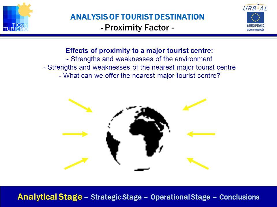 ANALYSIS OF TOURIST DESTINATION - Proximity Factor -