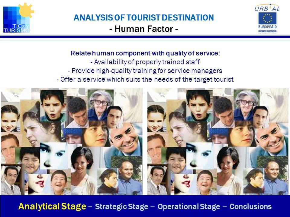 ANALYSIS OF TOURIST DESTINATION - Human Factor -