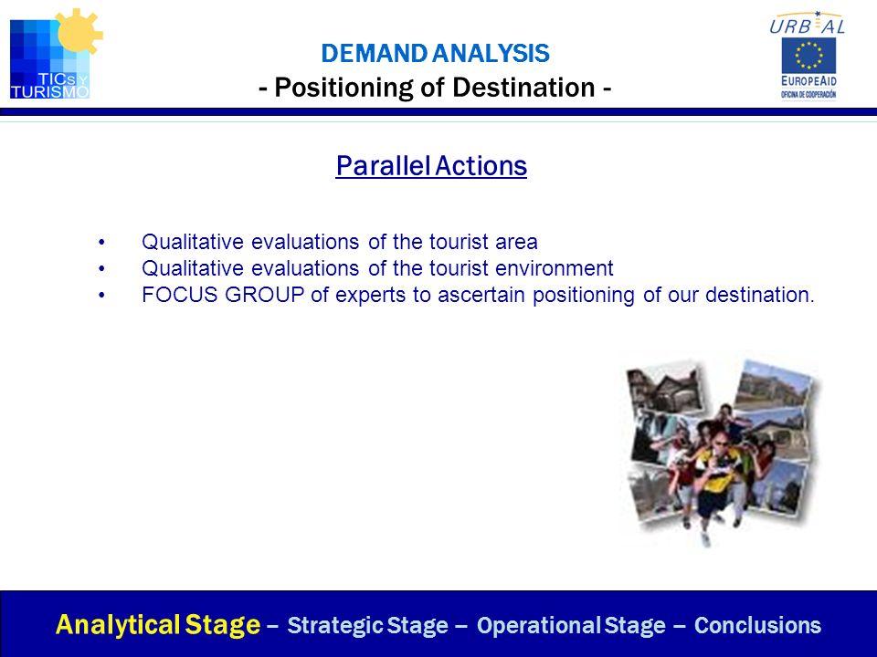 DEMAND ANALYSIS - Positioning of Destination -