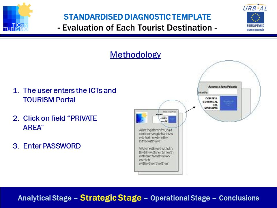 Analytical Stage – Strategic Stage – Operational Stage – Conclusions