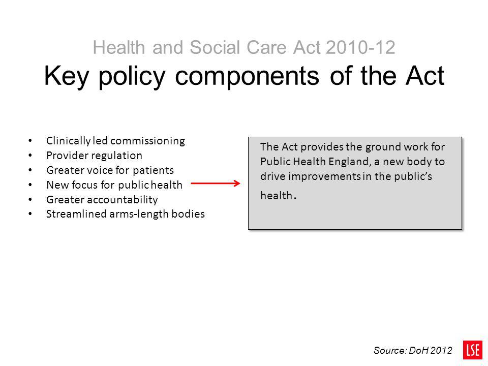 Health and Social Care Act 2010-12 Key policy components of the Act