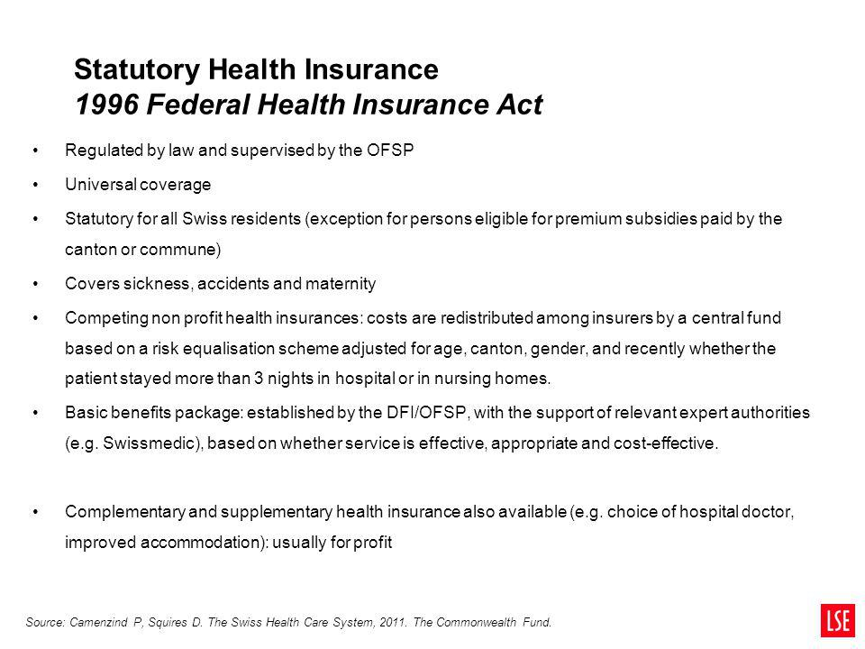 Statutory Health Insurance 1996 Federal Health Insurance Act