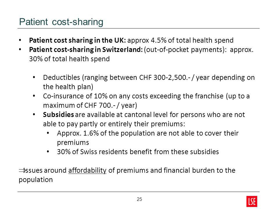 Patient cost-sharing Patient cost sharing in the UK: approx 4.5% of total health spend.