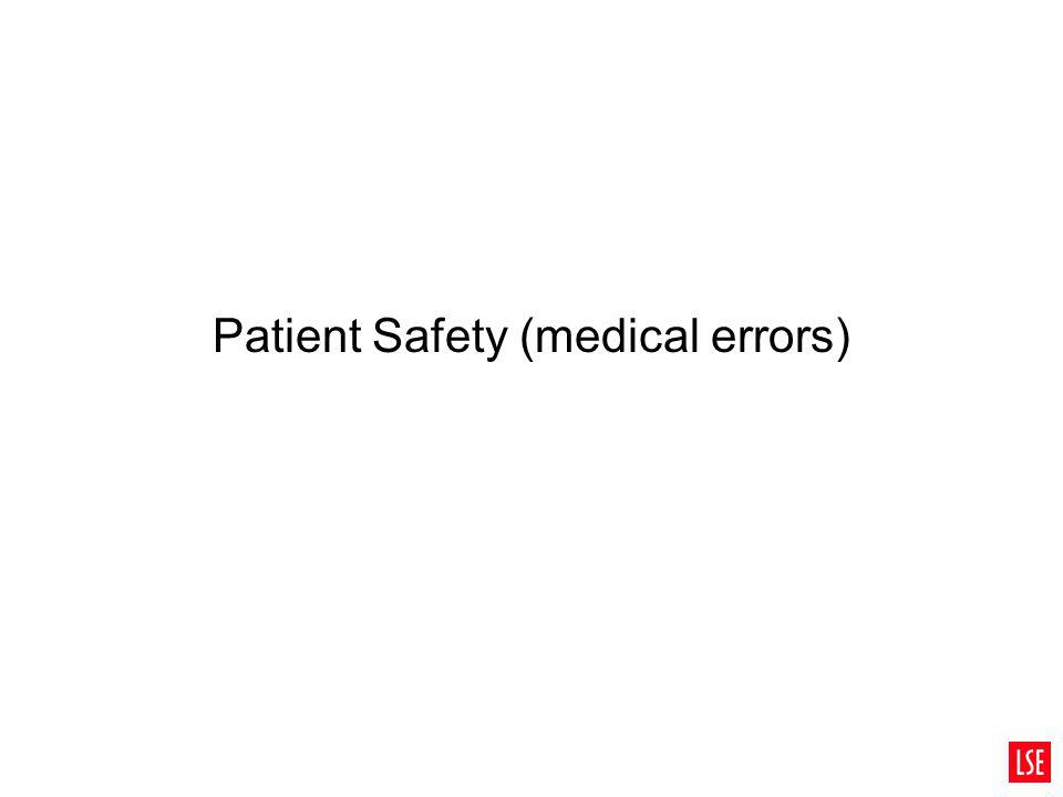 Patient Safety (medical errors)