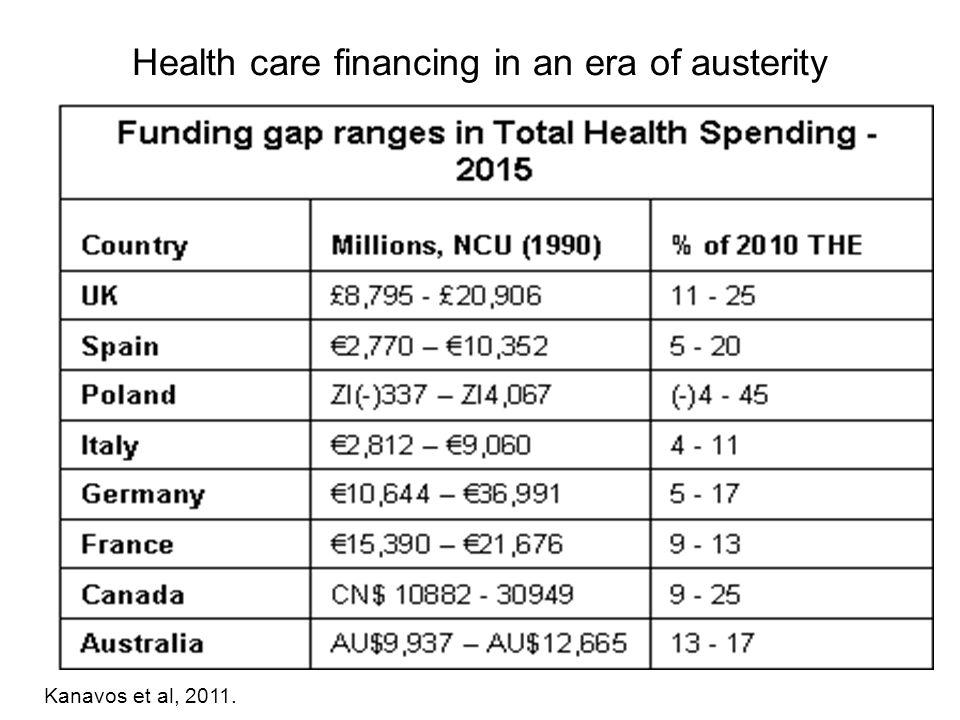 Health care financing in an era of austerity