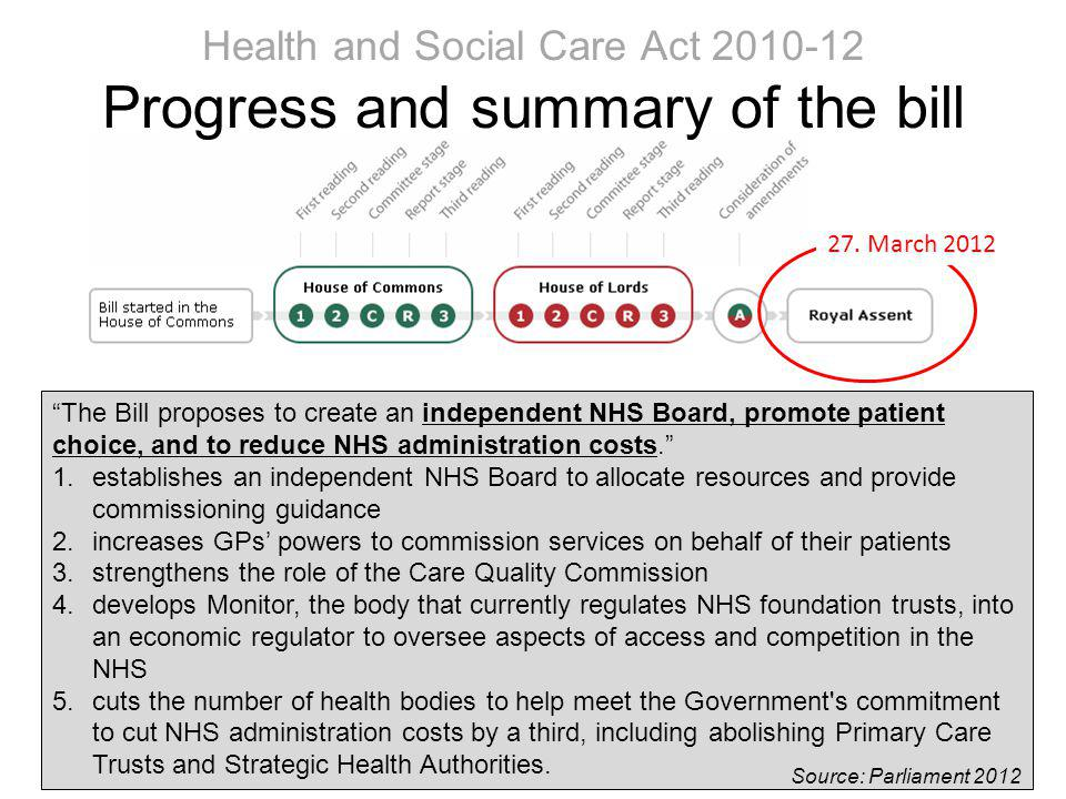 Health and Social Care Act 2010-12 Progress and summary of the bill