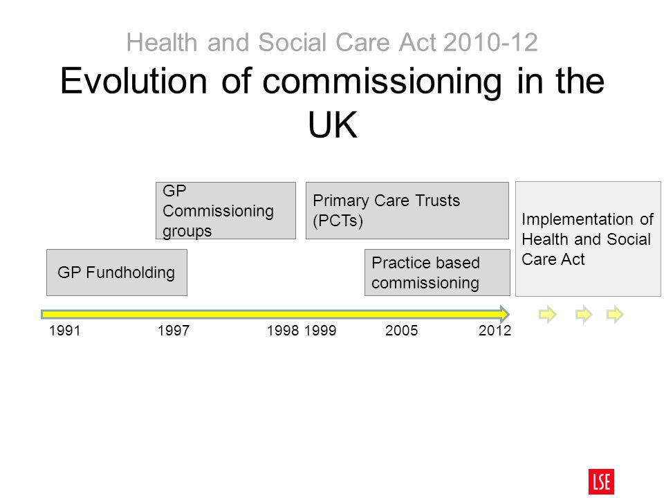 Health and Social Care Act 2010-12 Evolution of commissioning in the UK