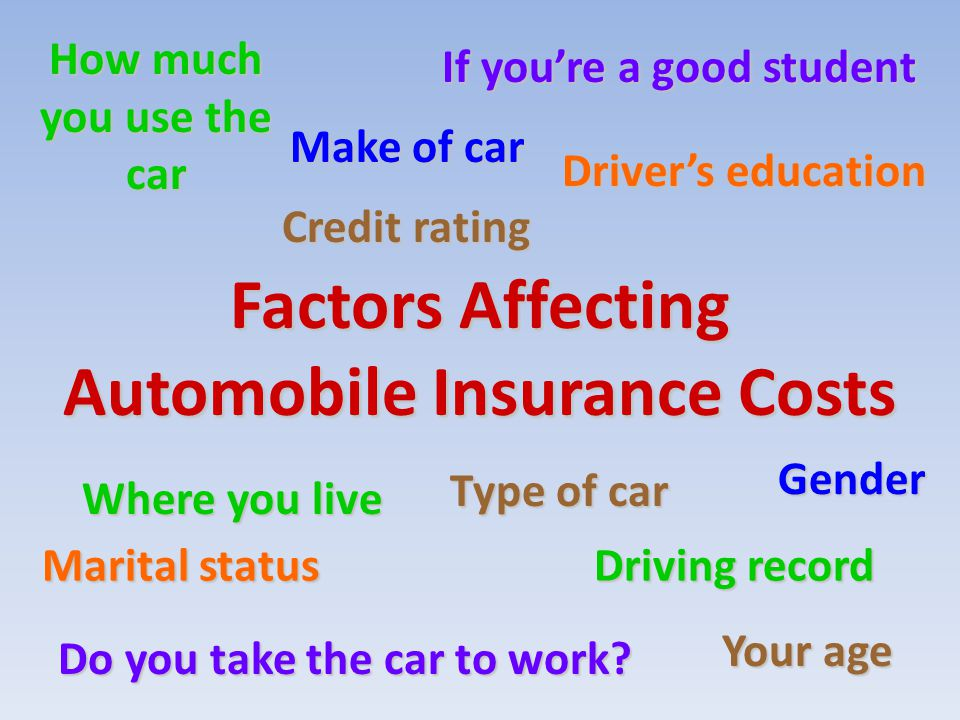 Factors Affecting Automobile Insurance Costs