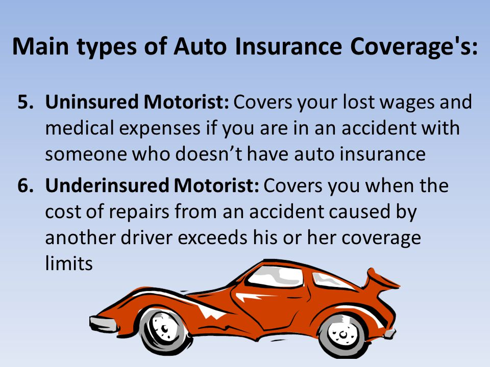 Main types of Auto Insurance Coverage s: