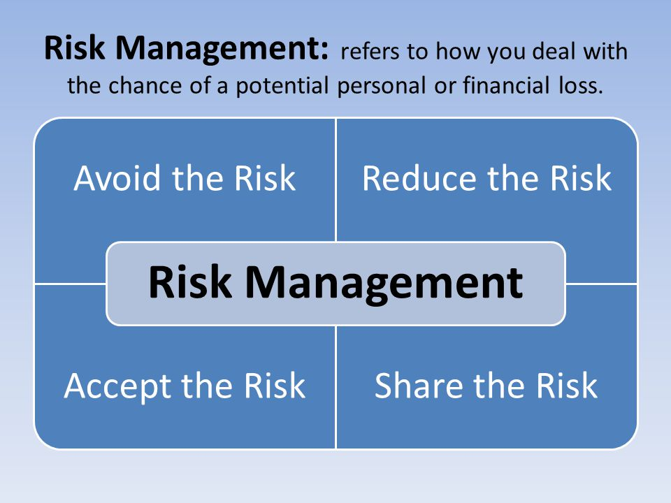 Risk Management: refers to how you deal with the chance of a potential personal or financial loss.