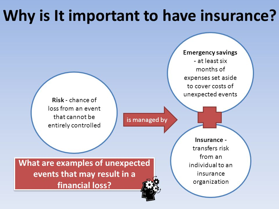 Why is It important to have insurance