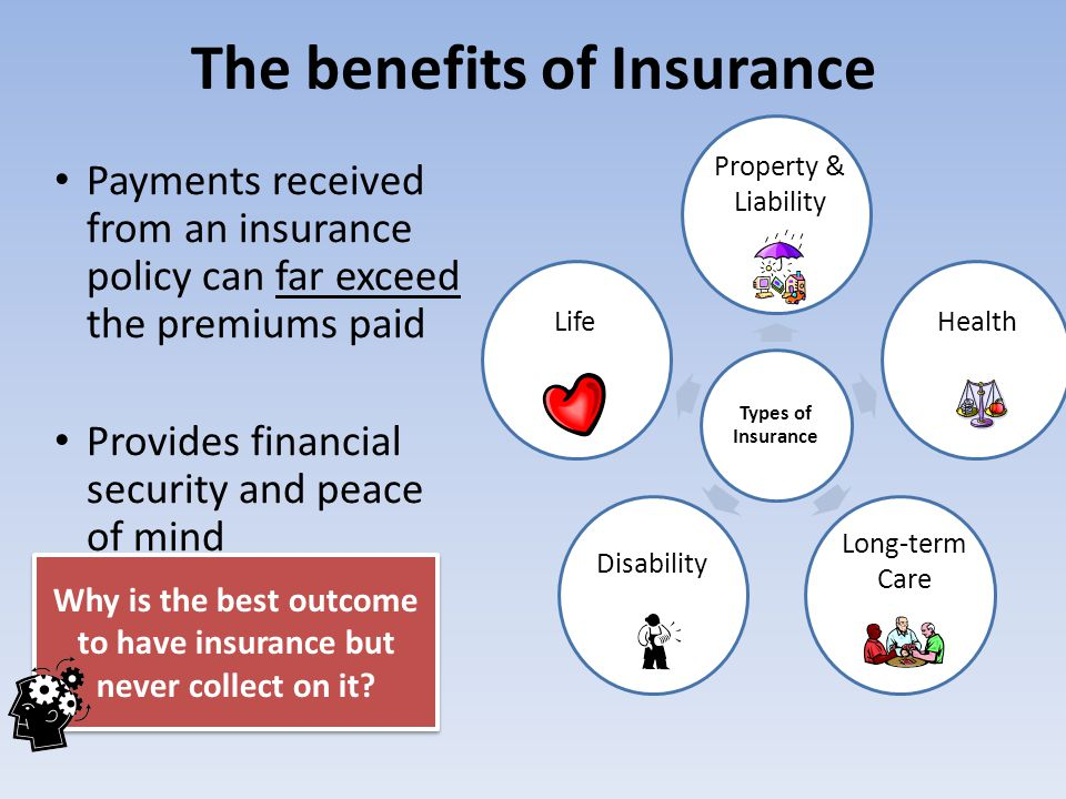 The benefits of Insurance