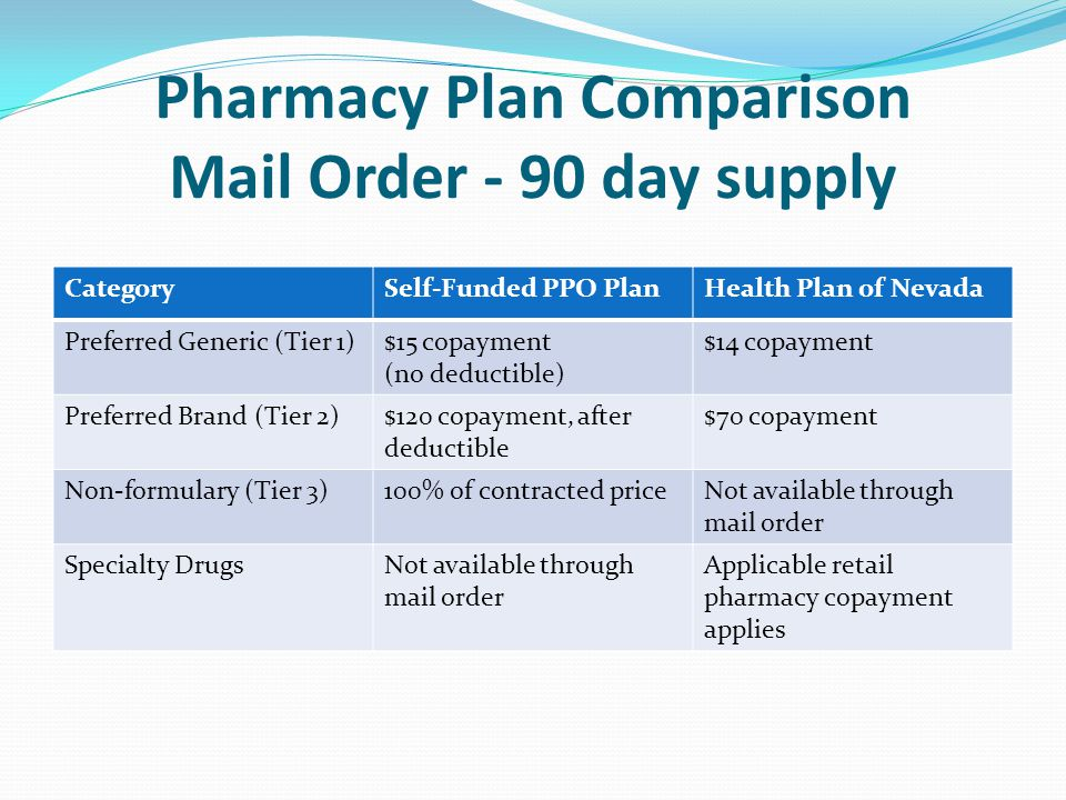 Pharmacy Plan Comparison Mail Order - 90 day supply