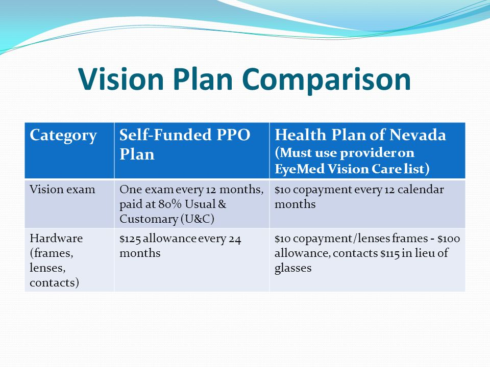 Vision Plan Comparison
