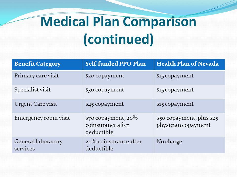 Medical Plan Comparison (continued)
