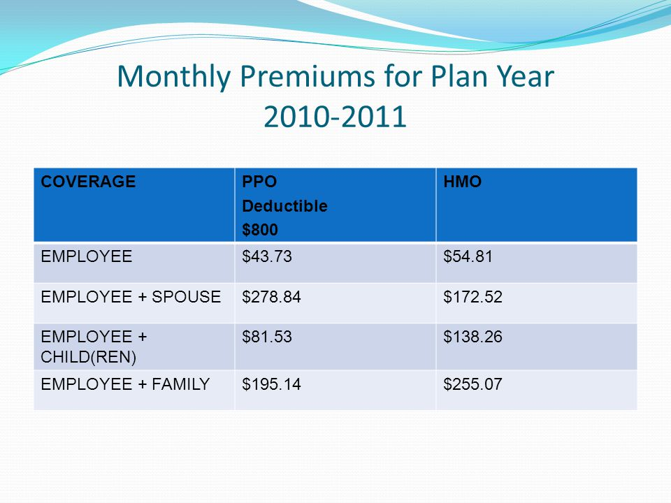 Monthly Premiums for Plan Year 2010-2011
