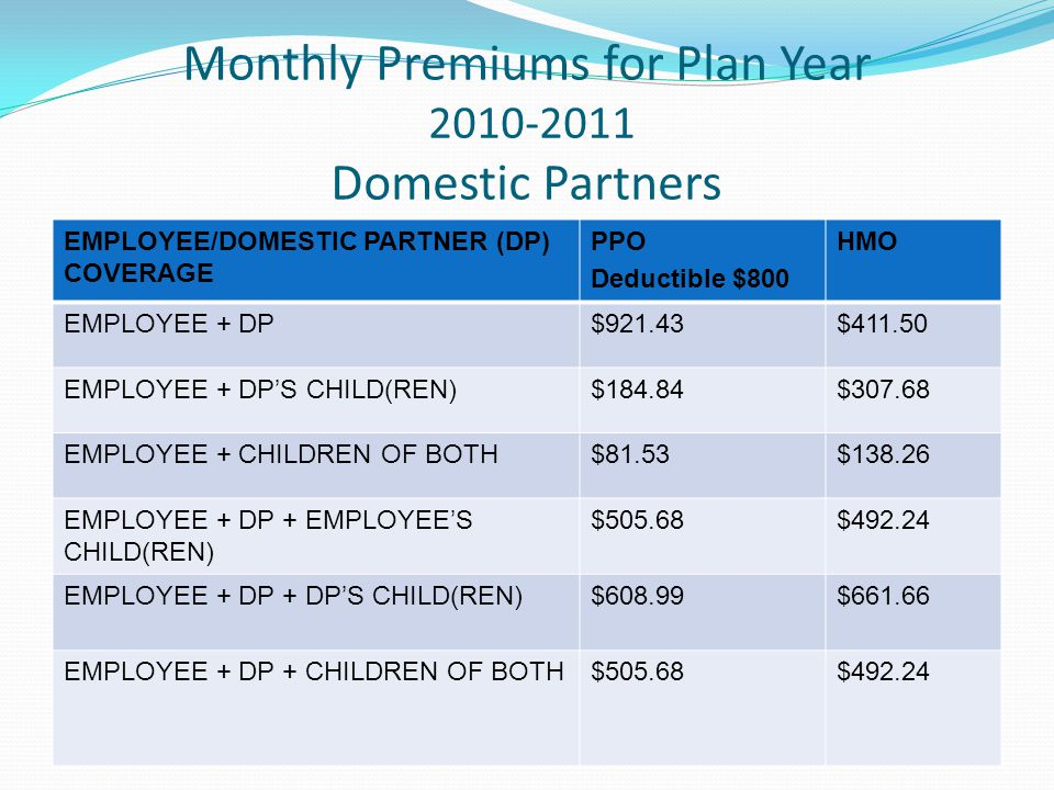 Monthly Premiums for Plan Year 2010-2011 Domestic Partners