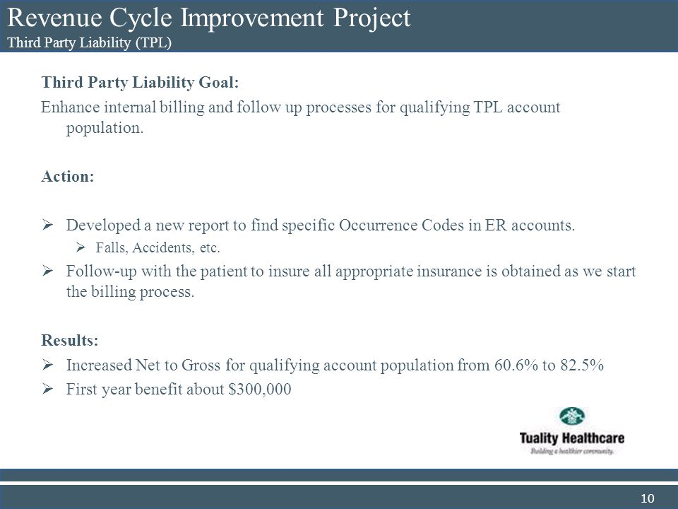 Revenue Cycle Improvement Project Third Party Liability (TPL)