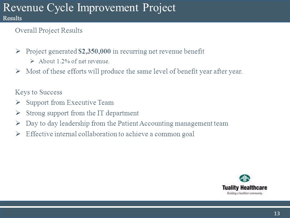Revenue Cycle Improvement Project Results