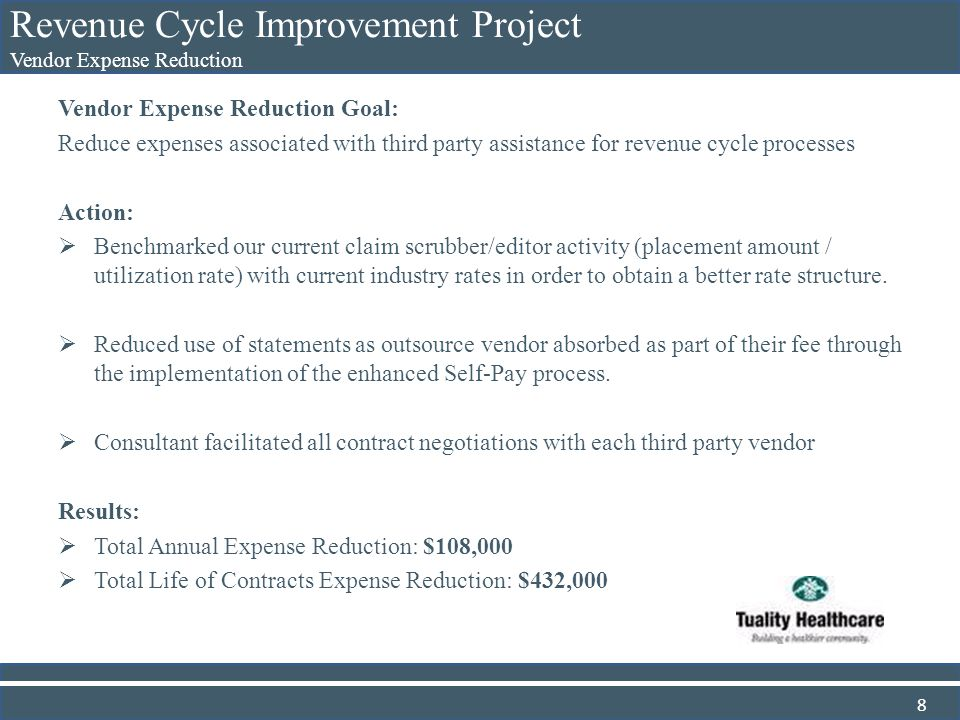 Revenue Cycle Improvement Project Vendor Expense Reduction