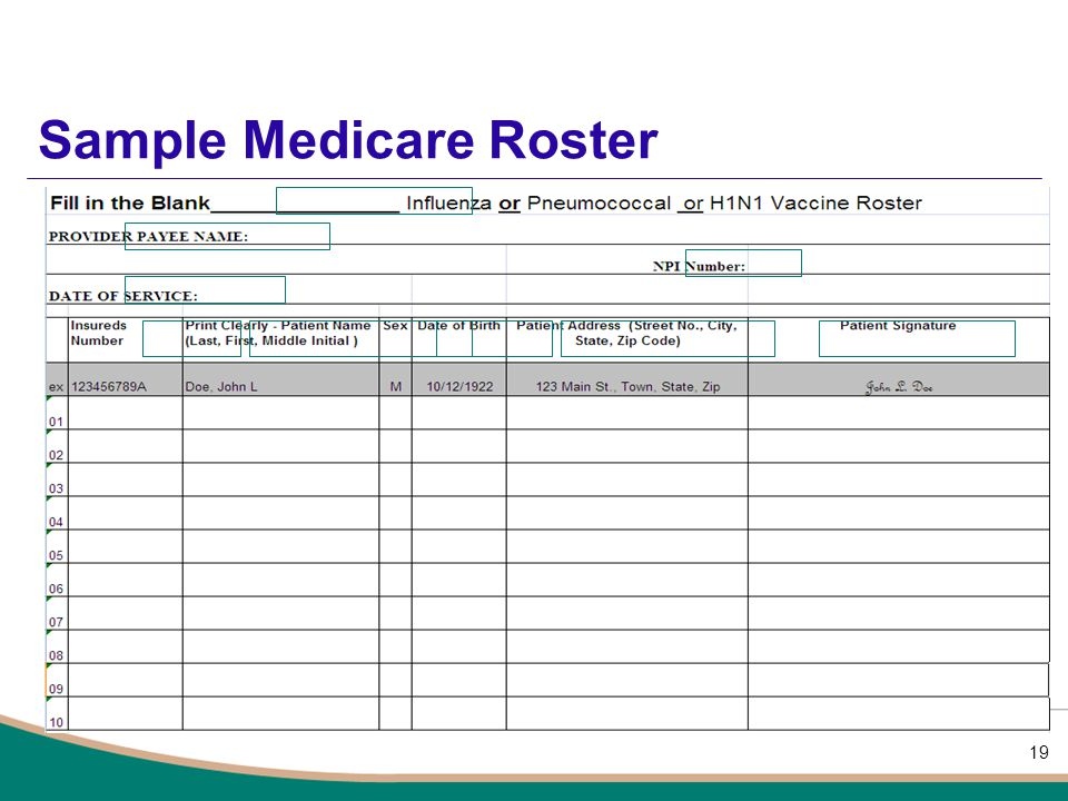 Sample Medicare Roster