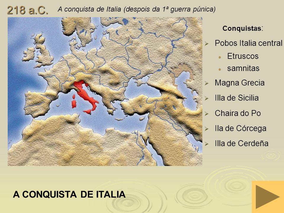 218 a.C. A CONQUISTA DE ITALIA Pobos Italia central Etruscos samnitas