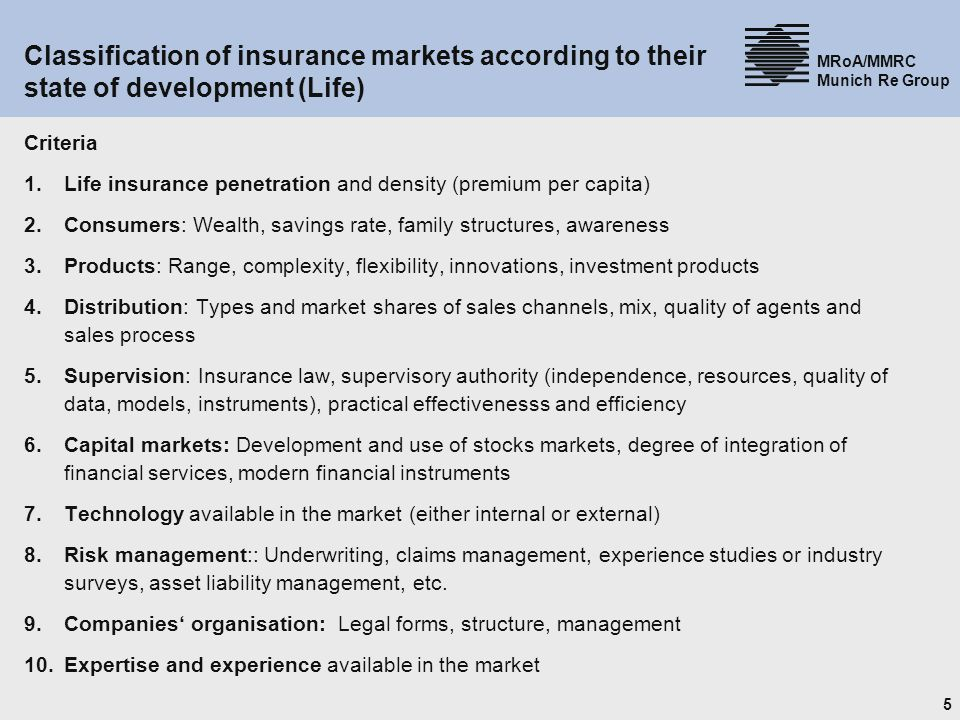 Classification of insurance markets according to their state of development (Life)