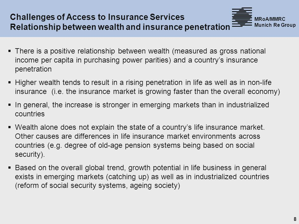 Challenges of Access to Insurance Services