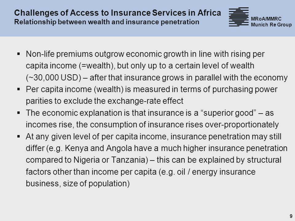31.03.2017 Challenges of Access to Insurance Services in Africa Relationship between wealth and insurance penetration.