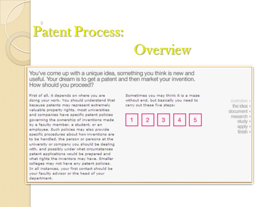 Patent Process: Overview