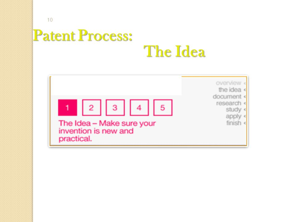 Patent Process: The Idea