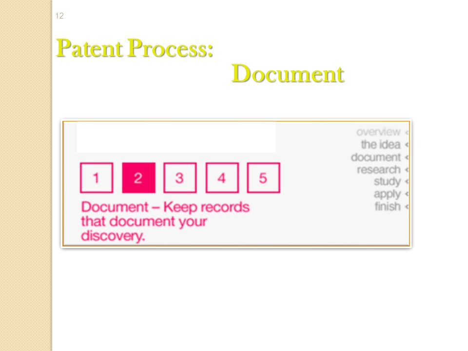 Patent Process: Document