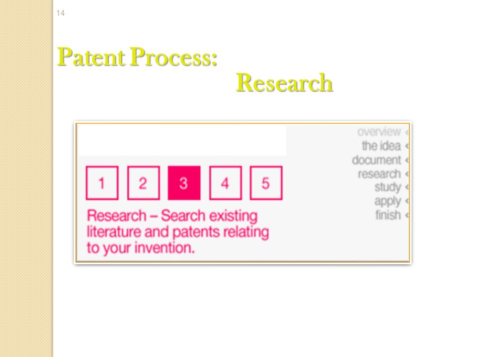 Patent Process: Research
