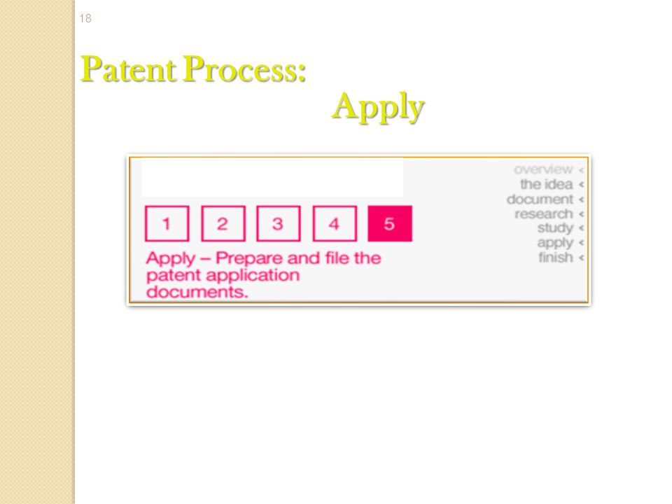 Patent Process: Apply