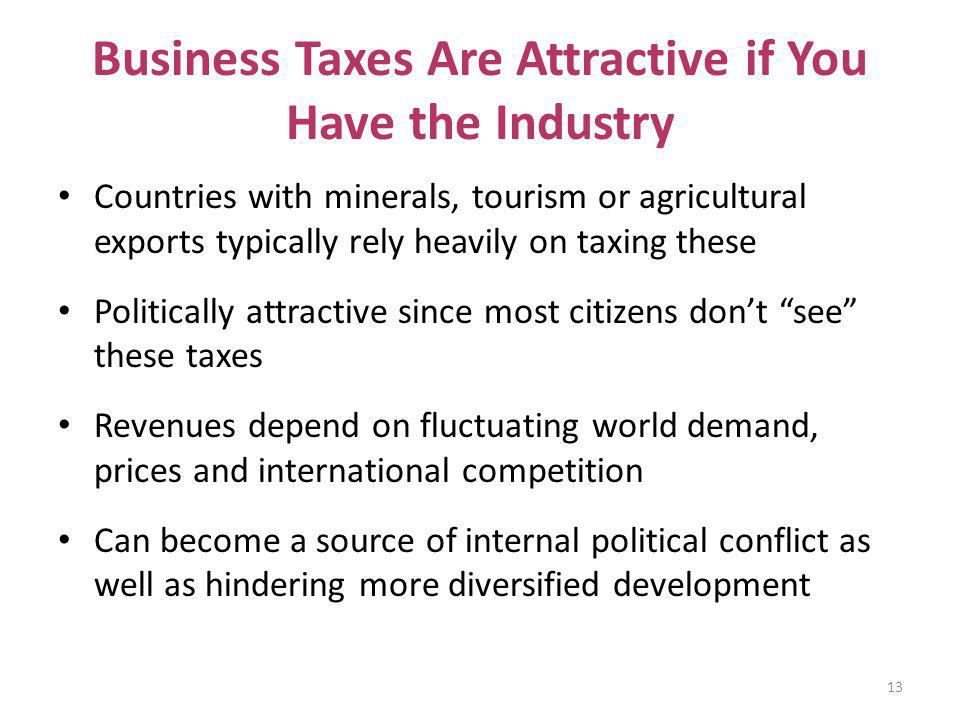 Business Taxes Are Attractive if You Have the Industry