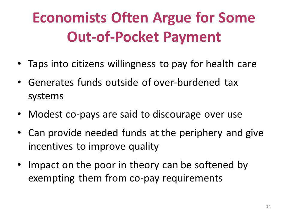 Economists Often Argue for Some Out-of-Pocket Payment