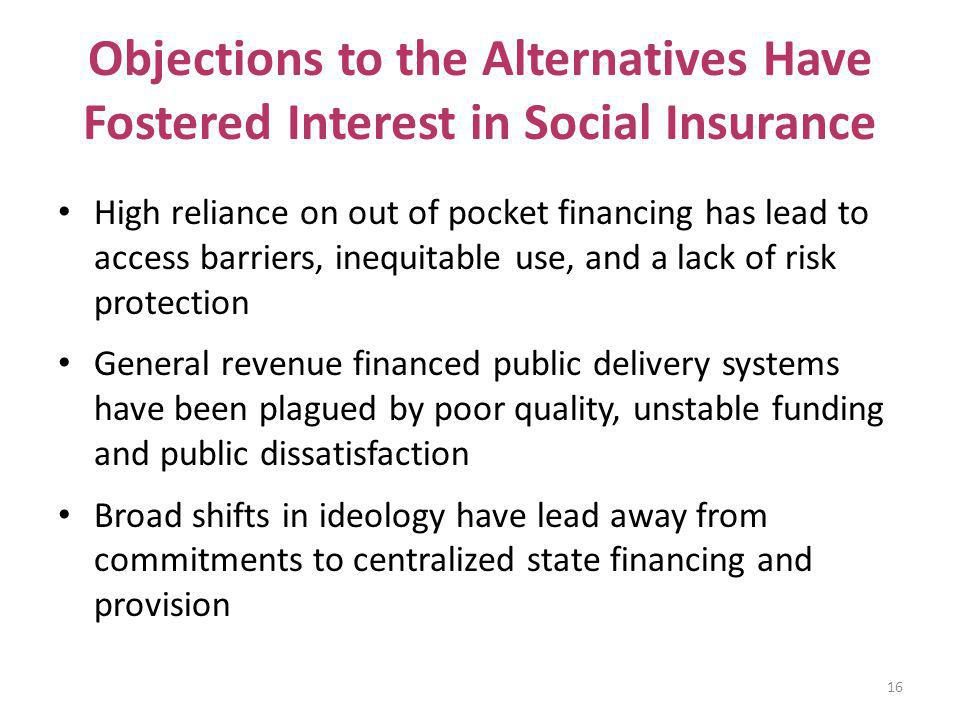 Objections to the Alternatives Have Fostered Interest in Social Insurance
