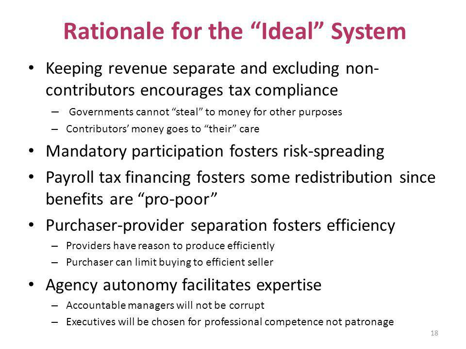 Rationale for the Ideal System