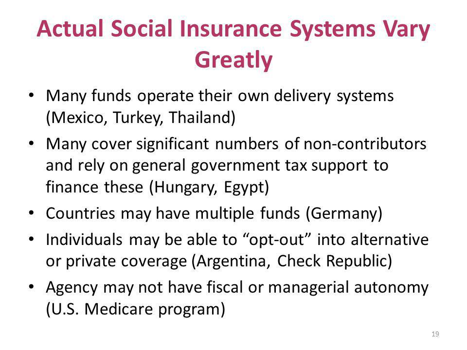 Actual Social Insurance Systems Vary Greatly