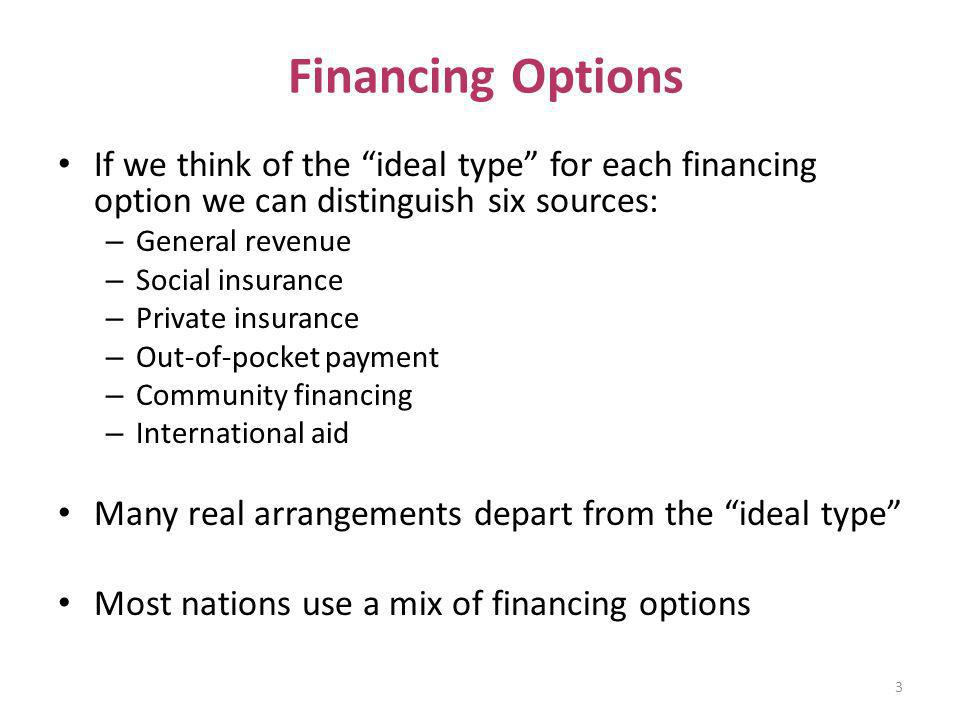Financing Options If we think of the ideal type for each financing option we can distinguish six sources: