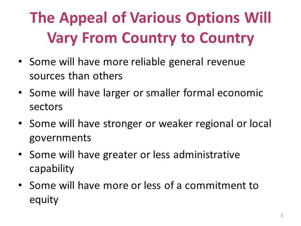 The Appeal of Various Options Will Vary From Country to Country