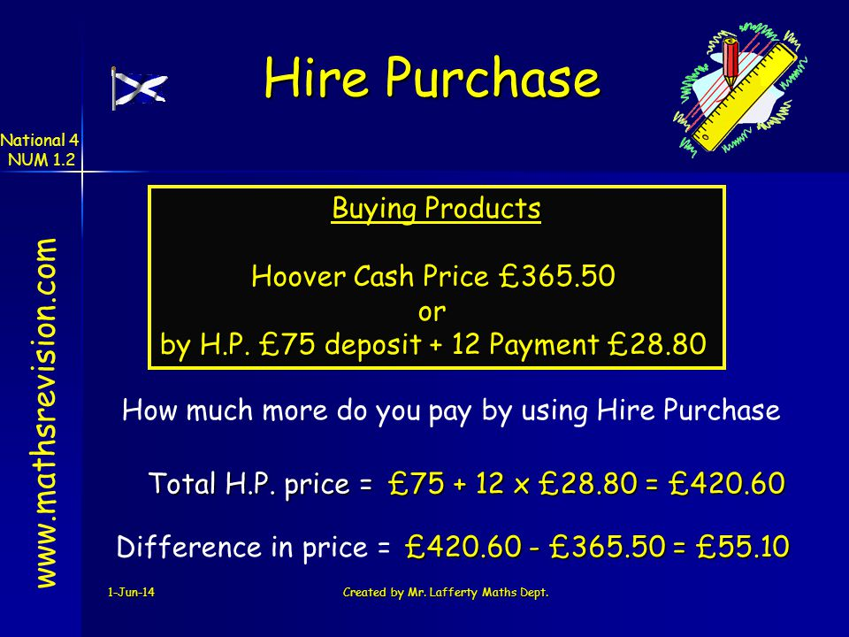 Hire Purchase www.mathsrevision.com Buying Products