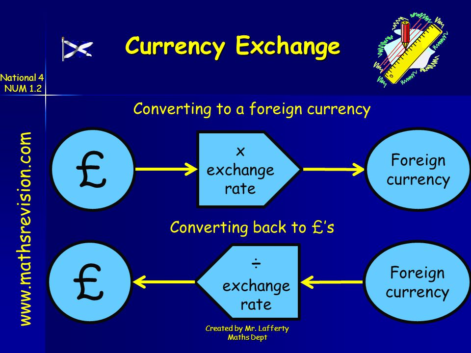 Converting to a foreign currency